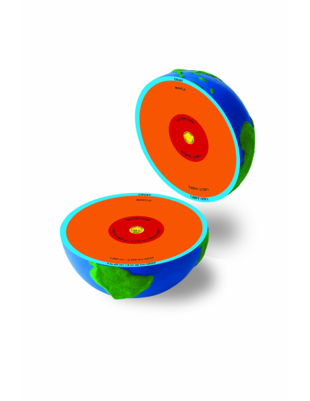 Model piankowy Ziemi