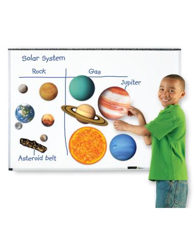 Magnetyczny układ słoneczny