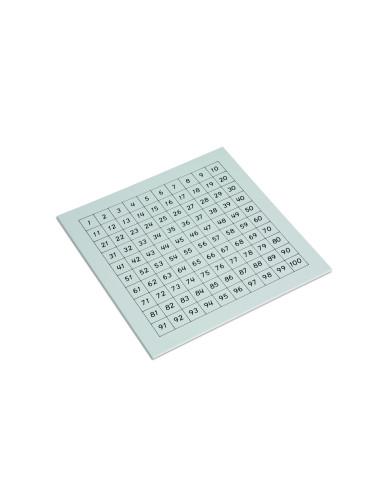 Nienhuis - Tablica kontrolna do tablicy setkowej
