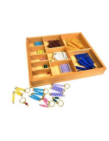 Krótkie łańcuszki i pudełko
