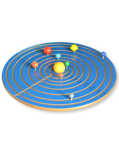Nowe puzzle – układ słoneczny – 8 planet