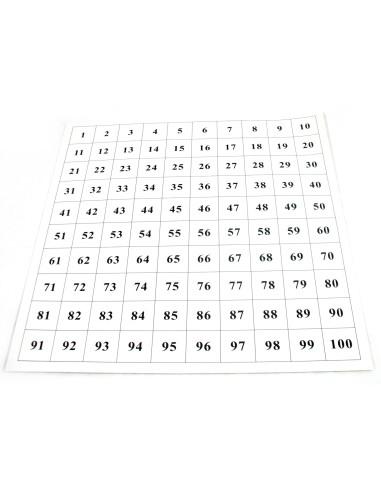 Tablica kontrolna do tablicy setkowej